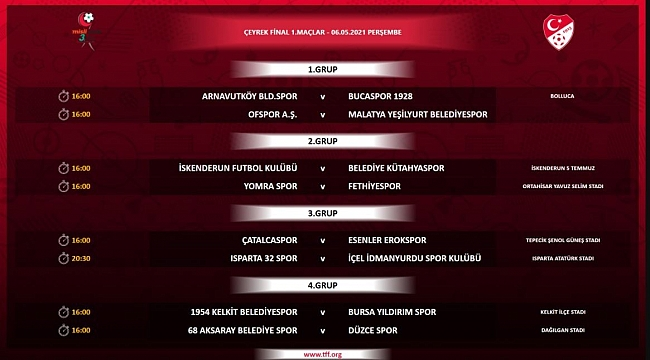 3. Lig'de Play-Off çeyrek final programı